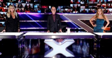 America's Got Talent (AGT) 2021 S16 Judges Name Stare Date Schedule Detail